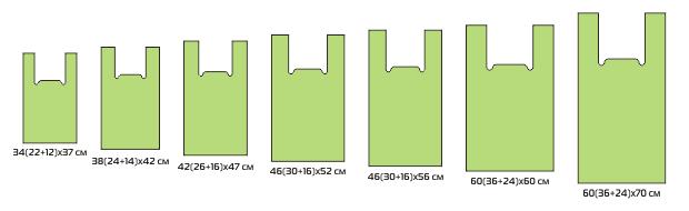 Основные_размеры_пакетов