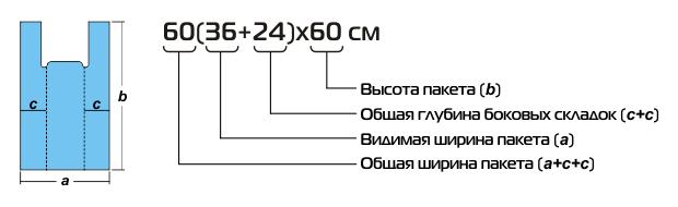 Описание_размеров_Майка